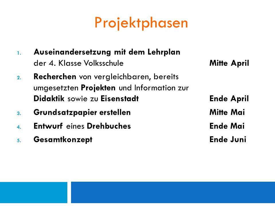 Projektphasen 1. Auseinandersetzung mit dem Lehrplan der 4.