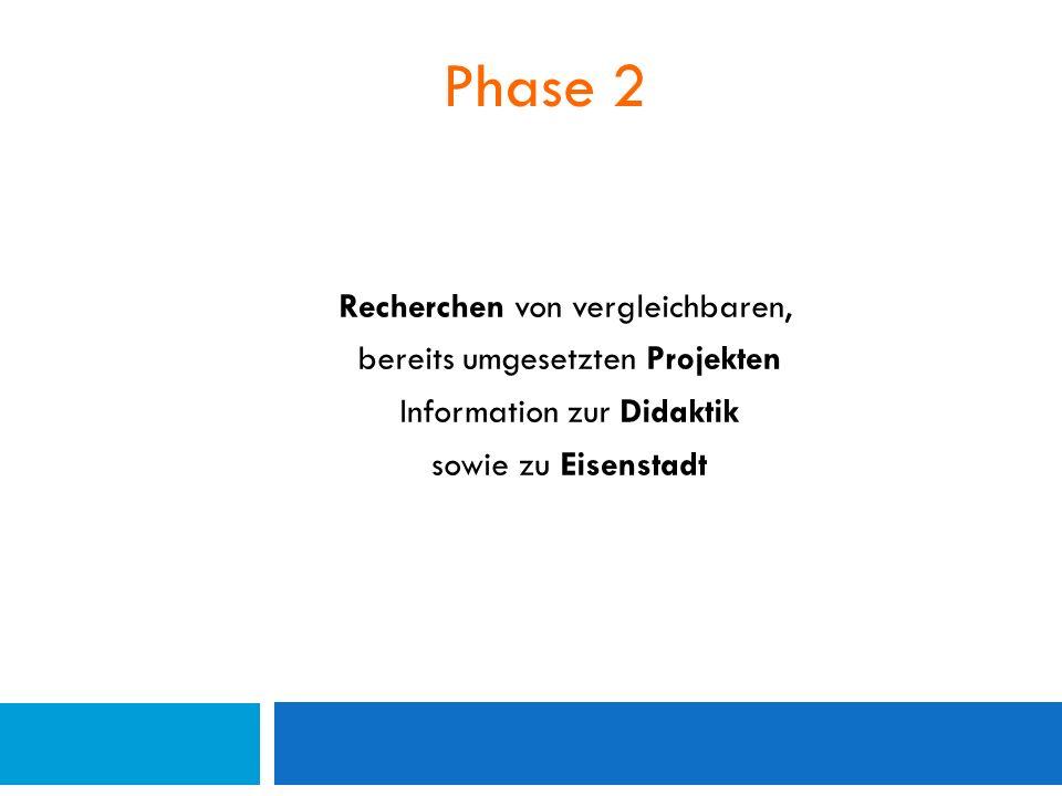 Phase 2 Recherchen von vergleichbaren, bereits umgesetzten Projekten Information zur Didaktik sowie zu Eisenstadt