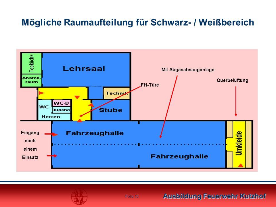 Ausbildung Feuerwehr Kutzhof Folie 15 Mögliche Raumaufteilung für Schwarz- / Weißbereich Mit Abgasabsauganlage FH-Türe Querbelüftung Eingang nach eine