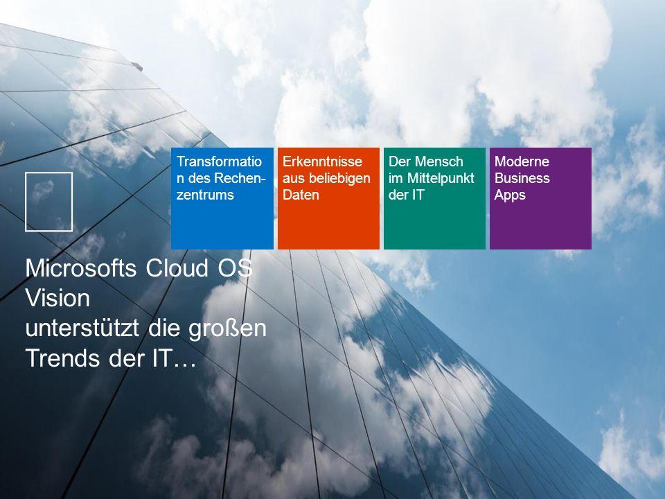 Microsofts Cloud OS Vision unterstützt die großen Trends der IT… Erkenntnisse aus beliebigen Daten Transformatio n des Rechen- zentrums Der Mensch im Mittelpunkt der IT Moderne Business Apps