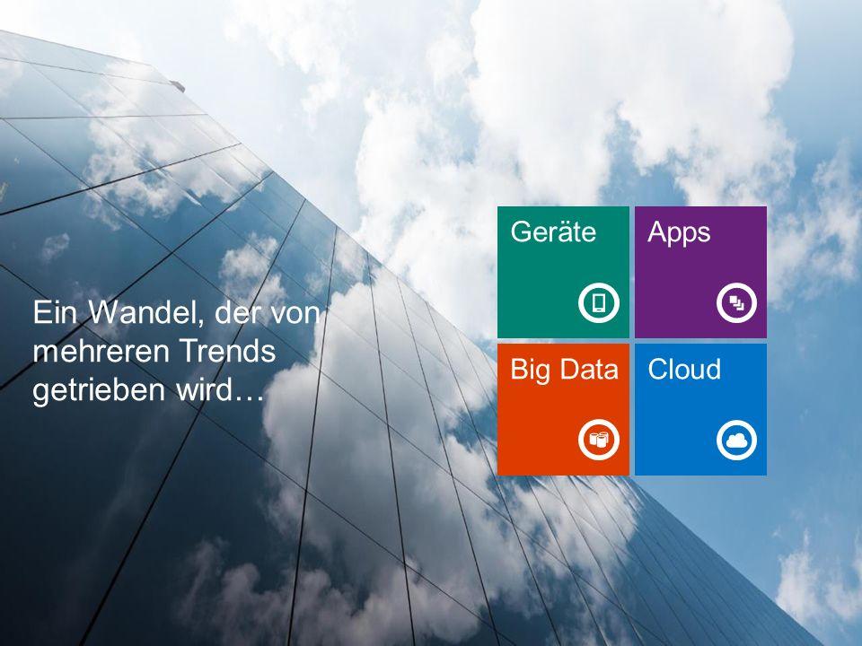 Ein Wandel, der von mehreren Trends getrieben wird… GeräteApps CloudBig Data