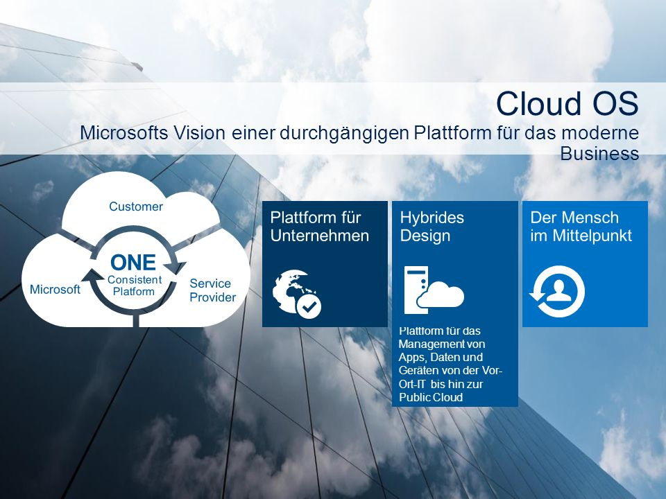 Eine durchgängige Plattform für das Management von Apps, Daten und Geräten von der Vor- Ort-IT bis hin zur Public Cloud Cloud OS Microsofts Vision einer durchgängigen Plattform für das moderne Business
