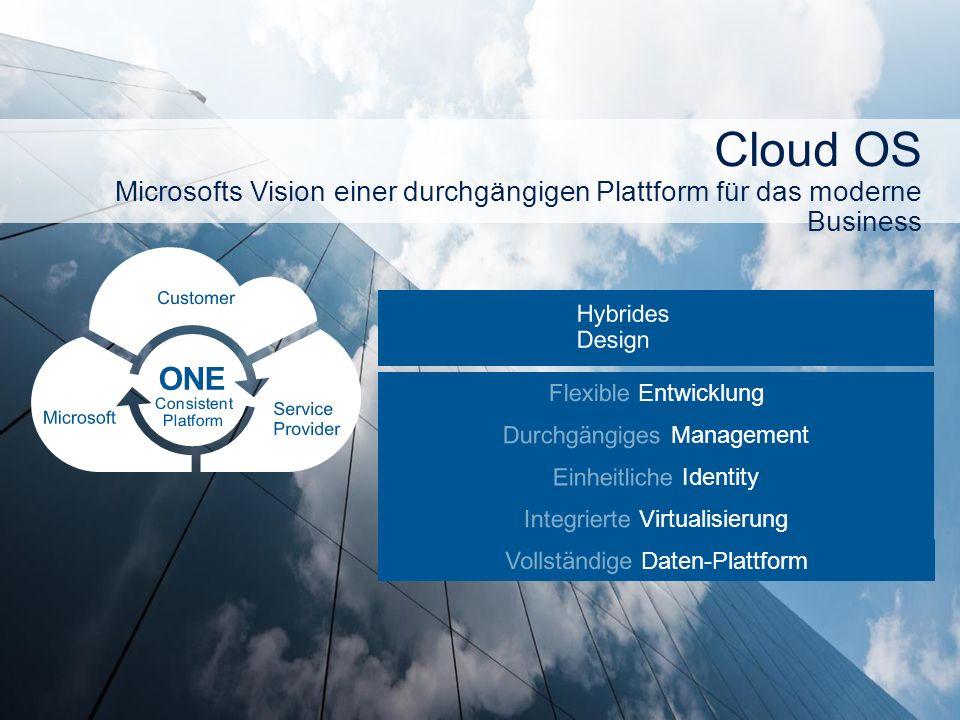 Flexible Entwicklung Durchgängiges Management Einheitliche Identity Integrierte Virtualisierung Vollständige Daten-Plattform Cloud OS Microsofts Vision einer durchgängigen Plattform für das moderne Business