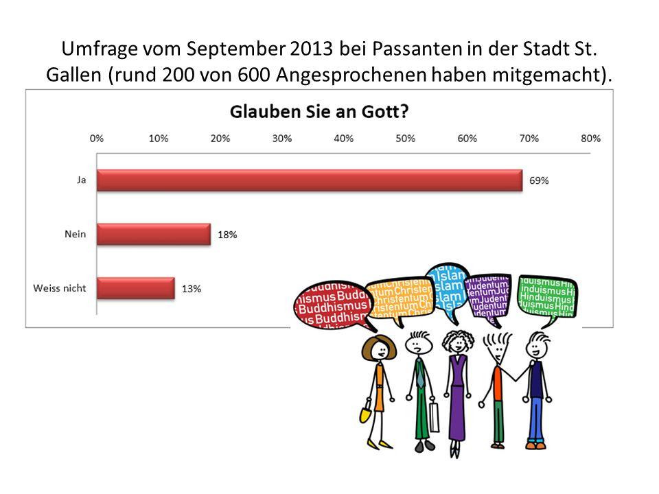Umfrage vom September 2013 bei Passanten in der Stadt St. Gallen (rund 200 von 600 Angesprochenen haben mitgemacht).