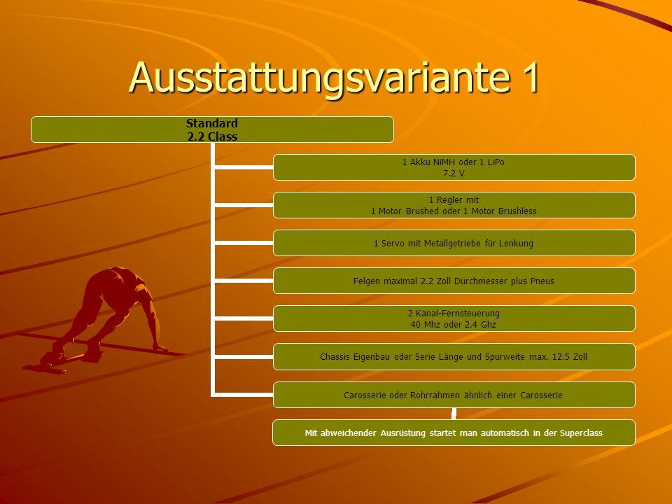 Die verschiedenen Klassen Mini Crawler Massstab 1:36 bis 1:18 2.2 Klasse Max. 12.5 Zoll Radstand & Breite 2.2 Zoll Felgen Nur Vorderradlenkung Supercl