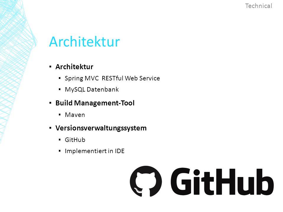 Architektur ▪ Architektur ▪ Spring MVC RESTful Web Service ▪ MySQL Datenbank ▪ Build Management-Tool ▪ Maven ▪ Versionsverwaltungssystem ▪ GitHub ▪ Implementiert in IDE Technical