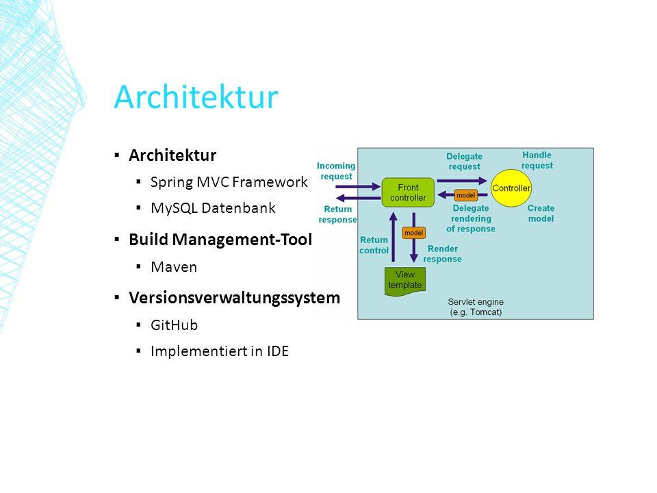 Architektur ▪ Architektur ▪ Spring MVC Framework ▪ MySQL Datenbank ▪ Build Management-Tool ▪ Maven ▪ Versionsverwaltungssystem ▪ GitHub ▪ Implementiert in IDE