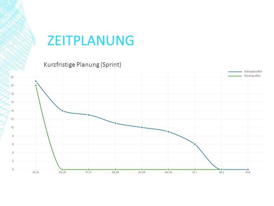 ZEITPLANUNG Kurzfristige Planung (Sprint)