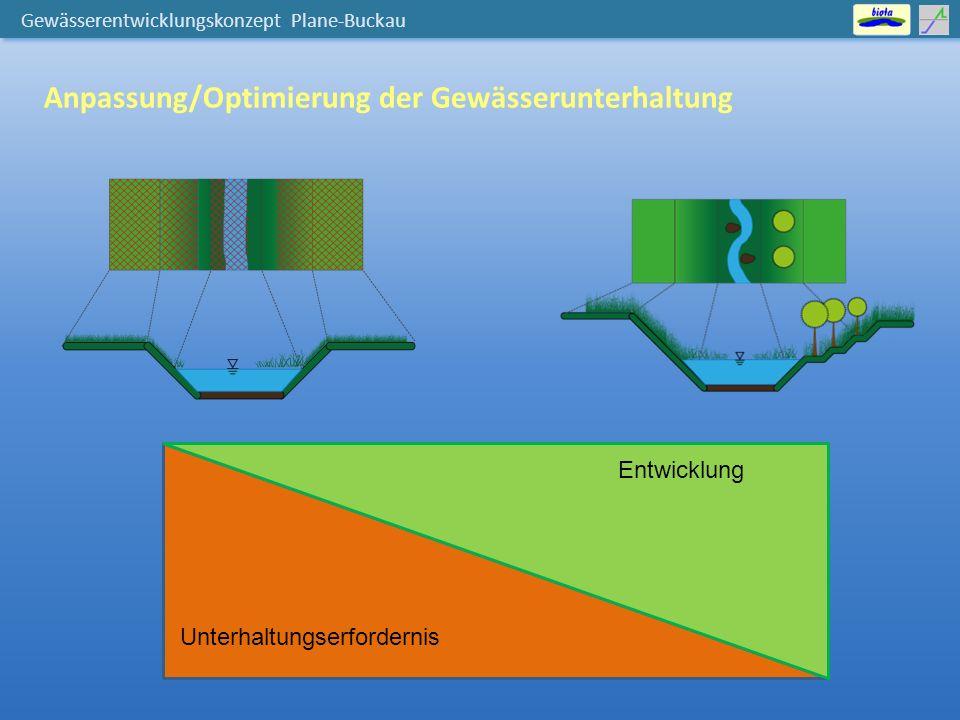Gewässerentwicklungskonzept Plane-Buckau Anpassung/Optimierung der Gewässerunterhaltung Entwicklung Unterhaltungserfordernis