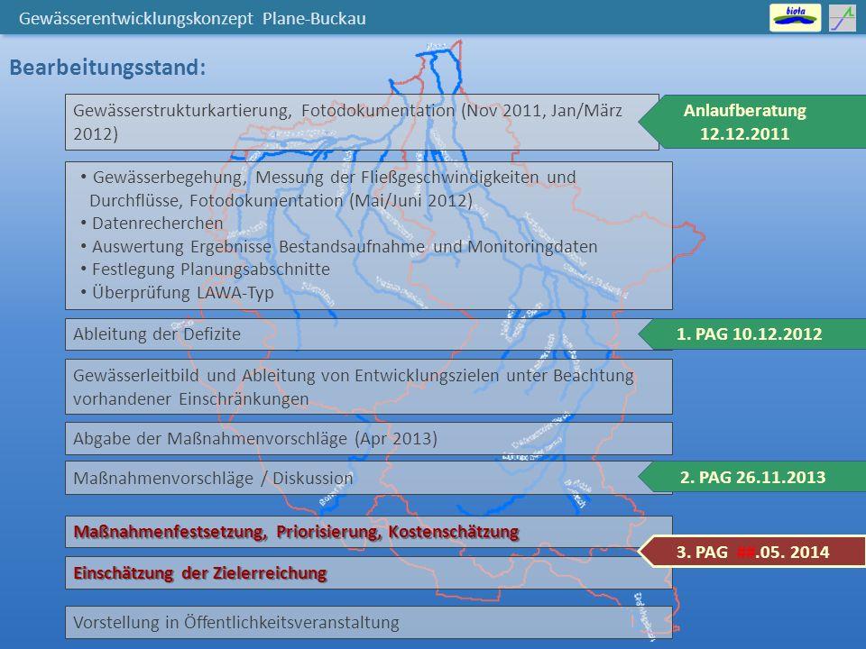 Gewässerentwicklungskonzept Plane-Buckau 201520212027 PolsbachPlane (586_44)Plane (586_43) Buffbach (5862_169)Buffbach (5862_168) Lühnsdorfer BachAdda Dahnsdorfer BachGraben-A Freienthal Belziger BachGraben B Baitzer BachStreckebach Temnitz (5868_173)Königsgraben Golzow HellbachTemnitz (5868_172) Buckau (beide WK)Bullenberger Bach RiembachKleine Temnitz Kirchenheider BachBuschgraben Krahne HerrenmühlengrabenGeuenbach LitzenbachBuckauer Hauptgraben Zitzer Landgraben Holzbuckau Holzgraben Böcke Verlorenwasser Briesener Bach Boner Nuthe Drainingsbach Kropstädter Bach Karower Hauptgraben Karower Landgraben Zielerreichung – Bewirtschaftungszeitraum
