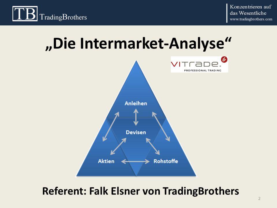 """Die Intermarket-Analyse Referent: Falk Elsner von TradingBrothers 2"