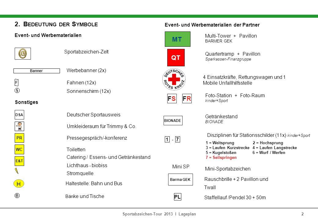 2.B EDEUTUNG DER S YMBOLE Event- und Werbematerialien 2Sportabzeichen-Tour 2013 I Lageplan Event- und Werbematerialien der Partner Sonstiges Quartertramp + Pavillon Sparkassen-Finanzgruppe QT FSFSFRFR Foto-Station + Foto-Raum kinder+Sport Getränkestand BIONADE BIONADE 17 - F Banner S Werbebanner (2x) Sportabzeichen-Zelt Fahnen (12x) Sonnenschirm (12x) PR Pressegespräch/-konferenz WC Toiletten E&T Catering / Essens- und Getränkestand Lichthaus - biobiss Stromquelle DSA Deutscher Sportausweis Umkleideraum für Trimmy & Co.