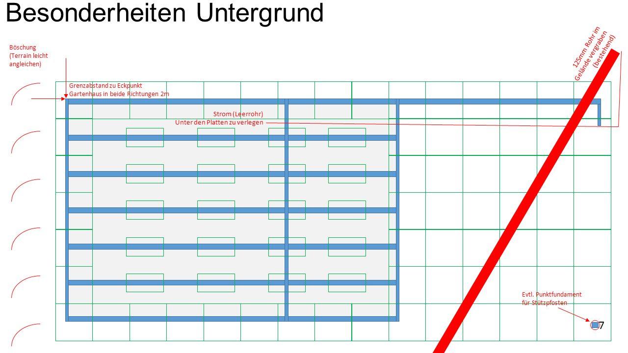 125mm Rohr im Gelände vergraben (bestehend) Böschung (Terrain leicht angleichen) Strom (Leerrohr) Unter den Platten zu verlegen Grenzabstand zu Eckpunkt Gartenhaus in beide Richtungen 2m Besonderheiten Untergrund 7 Evtl.