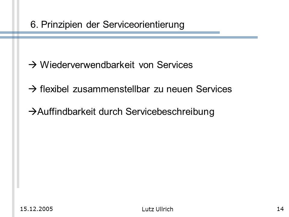 14 Lutz Ullrich 15.12.2005 6.