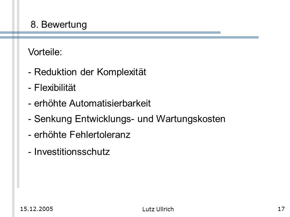 17 Lutz Ullrich 15.12.2005 8.