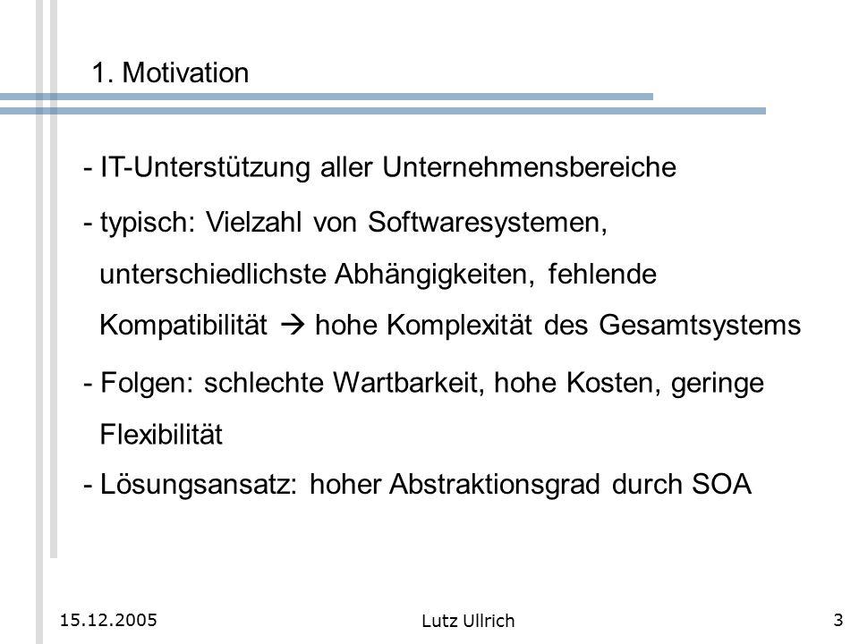 24 Lutz Ullrich 15.12.2005 SOA – serviceorientierte Architektur Fragen?