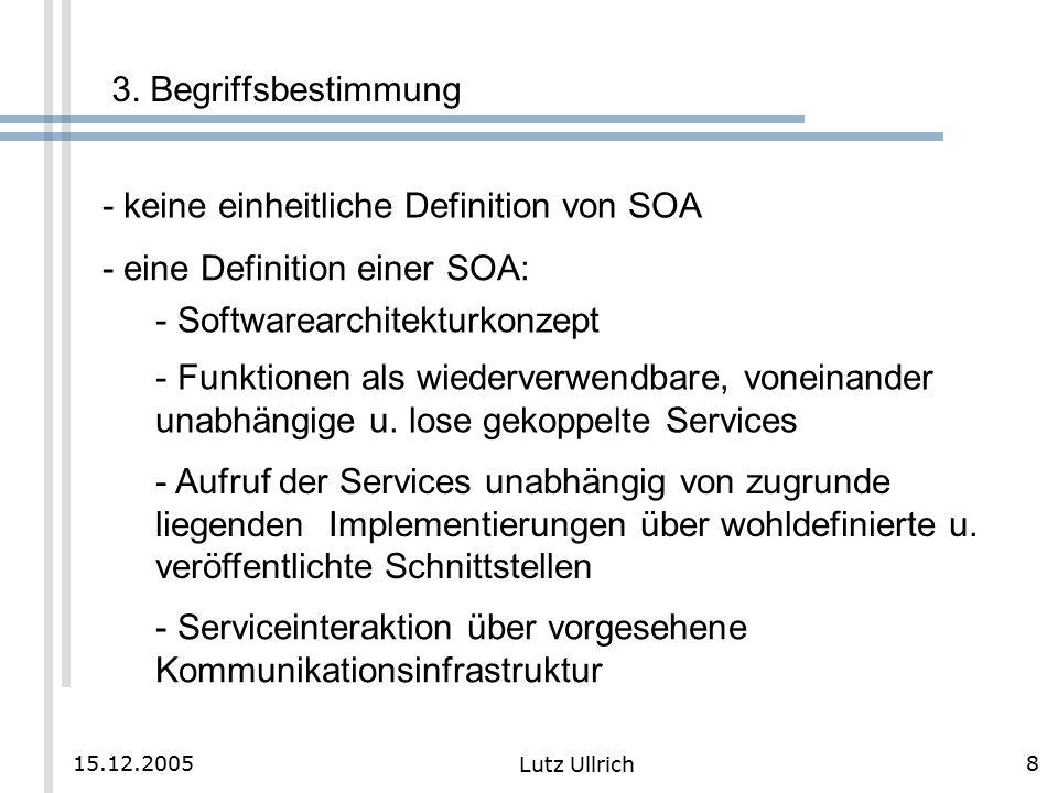 8 Lutz Ullrich 15.12.2005 3.