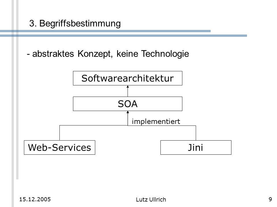 9 Lutz Ullrich 15.12.2005 3.