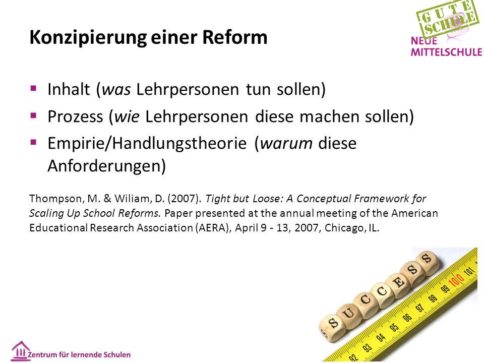 Konzipierung einer Reform  Inhalt (was Lehrpersonen tun sollen)  Prozess (wie Lehrpersonen diese machen sollen)  Empirie/Handlungstheorie (warum diese Anforderungen) Thompson, M.