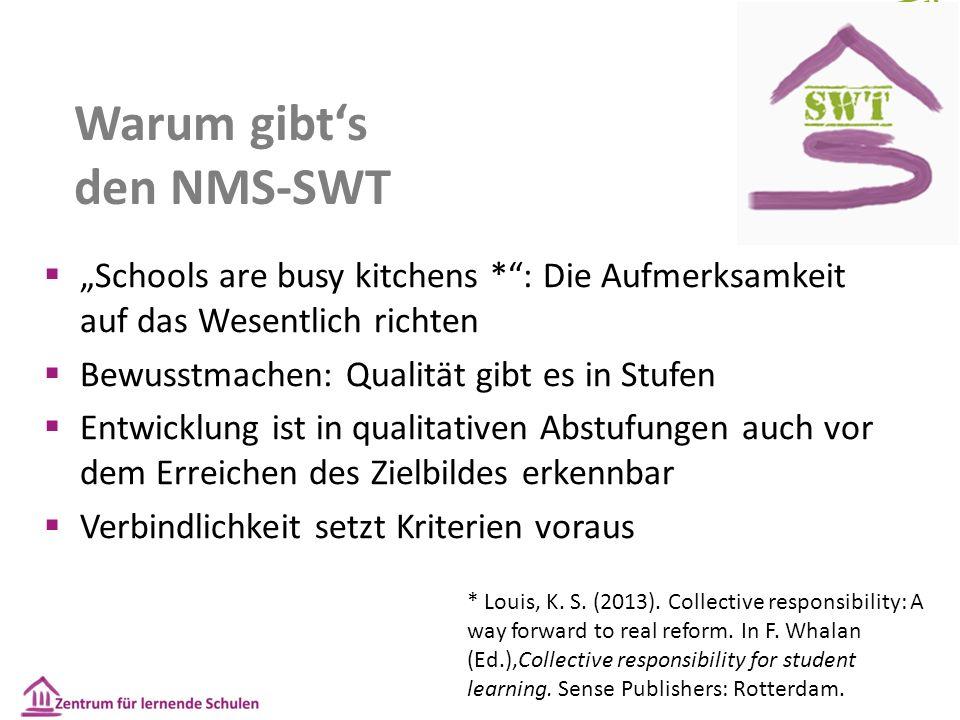 """ """"Schools are busy kitchens * : Die Aufmerksamkeit auf das Wesentlich richten  Bewusstmachen: Qualität gibt es in Stufen  Entwicklung ist in qualitativen Abstufungen auch vor dem Erreichen des Zielbildes erkennbar  Verbindlichkeit setzt Kriterien voraus Warum gibt's den NMS-SWT * Louis, K."""