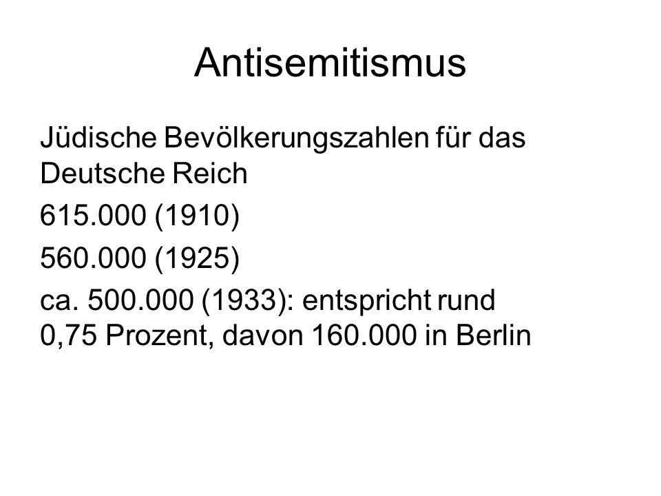 Antisemitismus Jüdische Bevölkerungszahlen für das Deutsche Reich 615.000 (1910) 560.000 (1925) ca.