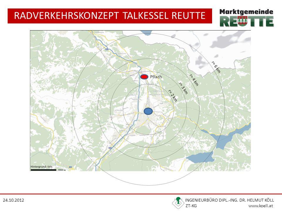 RADVERKEHRSKONZEPT TALKESSEL REUTTE 24.10.2012 INGENIEURBÜRO DIPL.-ING. DR. HELMUT KÖLL ZT-KG www.koell.at Pflach