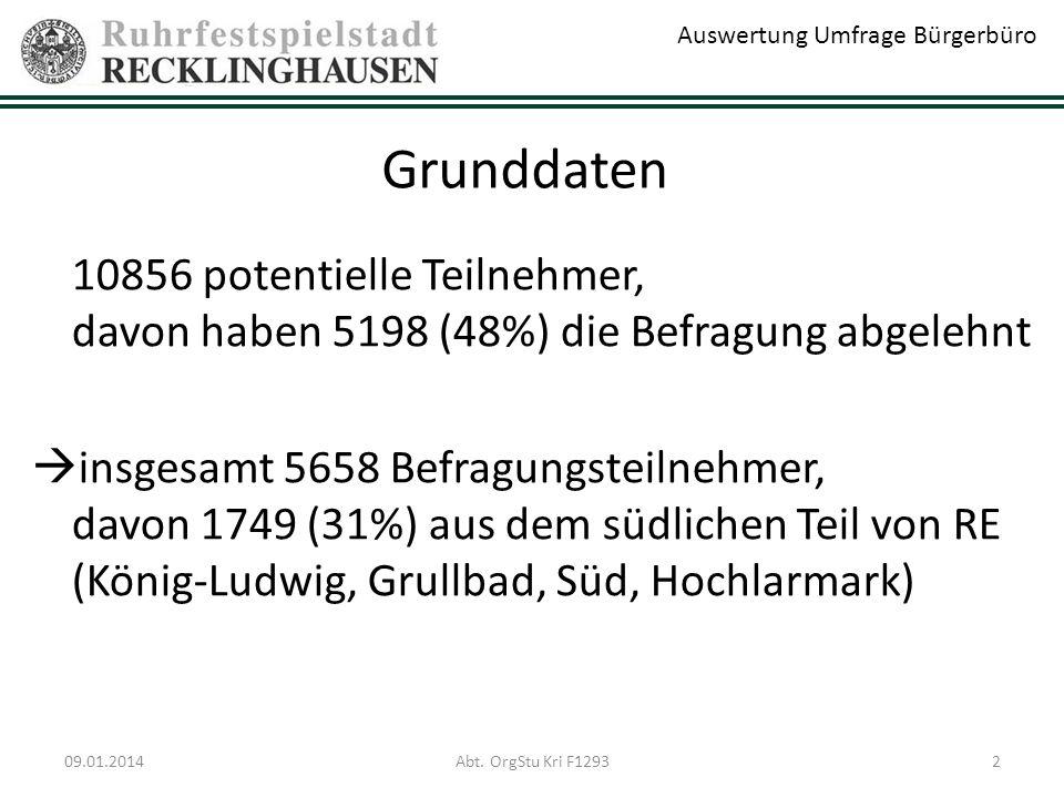 Befragungsteilnehmer pro Stadtteil 3Abt. OrgStu Kri F1293 Auswertung Umfrage Bürgerbüro 09.01.2014