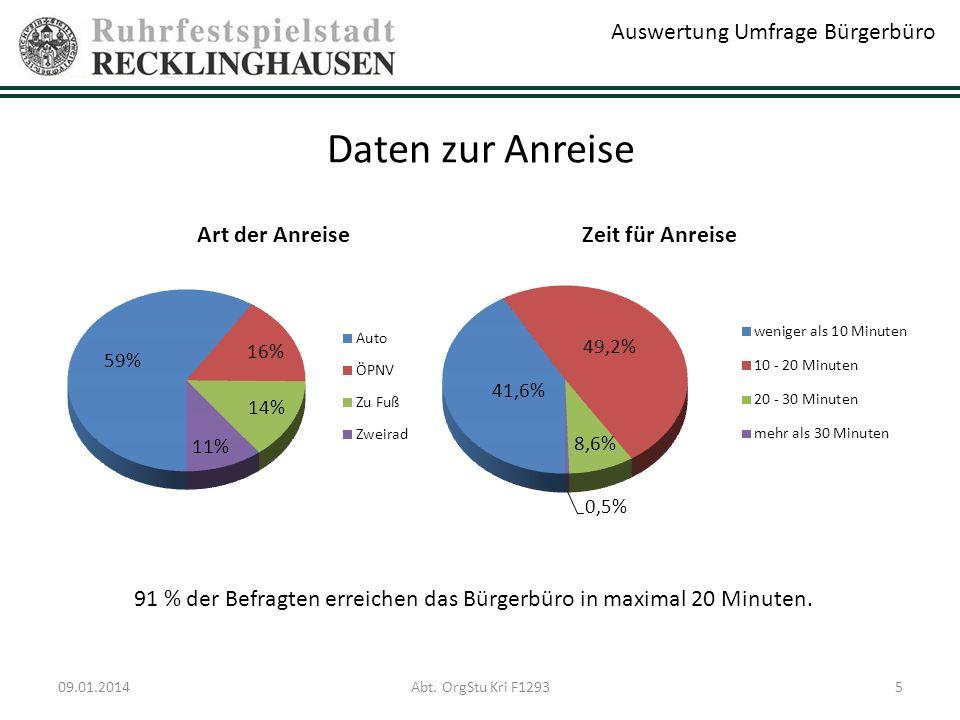 Abt.OrgStu Kri F12936 Altersstruktur 93% der Besucher sind jünger als 66 Jahre.