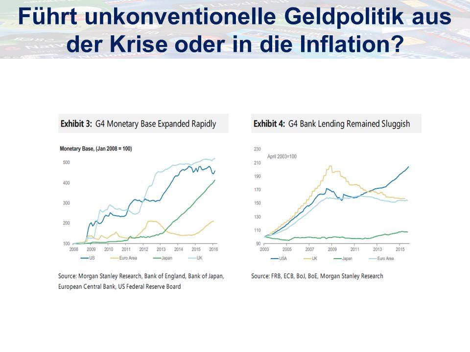 Führt unkonventionelle Geldpolitik aus der Krise oder in die Inflation?