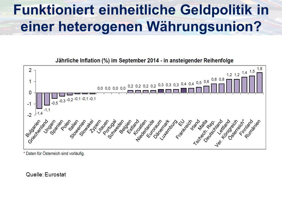 Quelle: Eurostat Funktioniert einheitliche Geldpolitik in einer heterogenen Währungsunion?