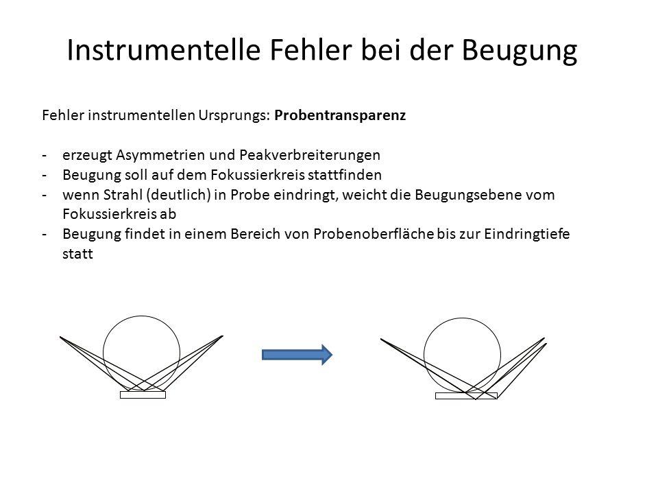 Instrumentelle Fehler bei der Beugung Fehler instrumentellen Ursprungs: Probentransparenz -erzeugt Asymmetrien und Peakverbreiterungen -Beugung soll a