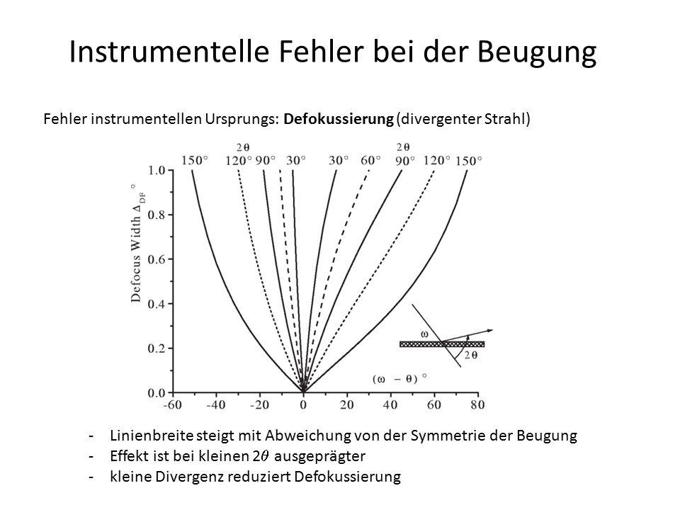 Instrumentelle Fehler bei der Beugung Fehler instrumentellen Ursprungs: Defokussierung (divergenter Strahl) -Linienbreite steigt mit Abweichung von de