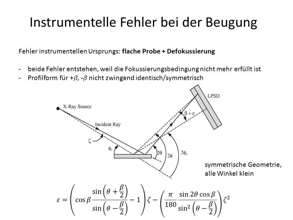 Instrumentelle Fehler bei der Beugung Fehler instrumentellen Ursprungs: flache Probe + Defokussierung -beide Fehler entstehen, weil die Fokussierungsb