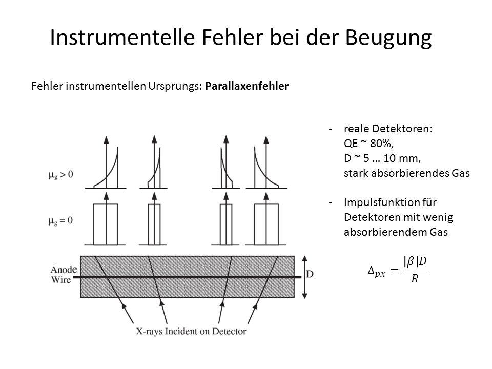Instrumentelle Fehler bei der Beugung Fehler instrumentellen Ursprungs: Parallaxenfehler -reale Detektoren: QE ~ 80%, D ~ 5 … 10 mm, stark absorbieren
