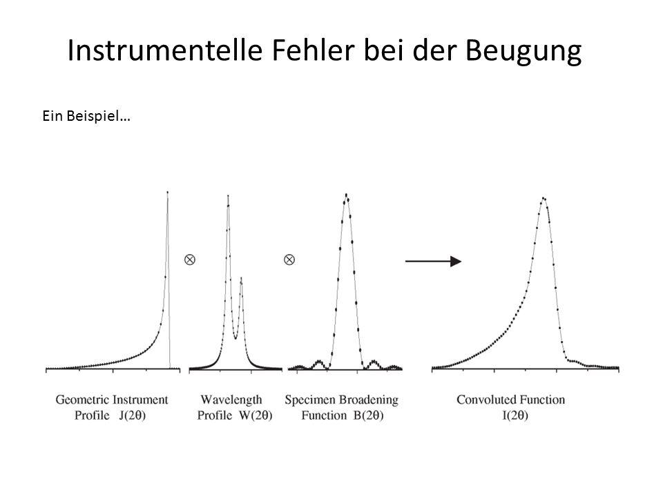 Instrumentelle Fehler bei der Beugung Diffraktometer mit divergentem Strahlengang: prinzipielle geometrische Fehler -endliche Grösse der Quelle -divergenter Strahl auf flacher Probe -endliche Grösse des Empfängerspaltes  erzeugen Peakverbreiterung -Probentransparenz -axiale Divergenz  erzeugen Peakverbreiterung und Asymmetrie -Nullpunktsfehler -Probenversatz  erzeugen 2  -Fehler