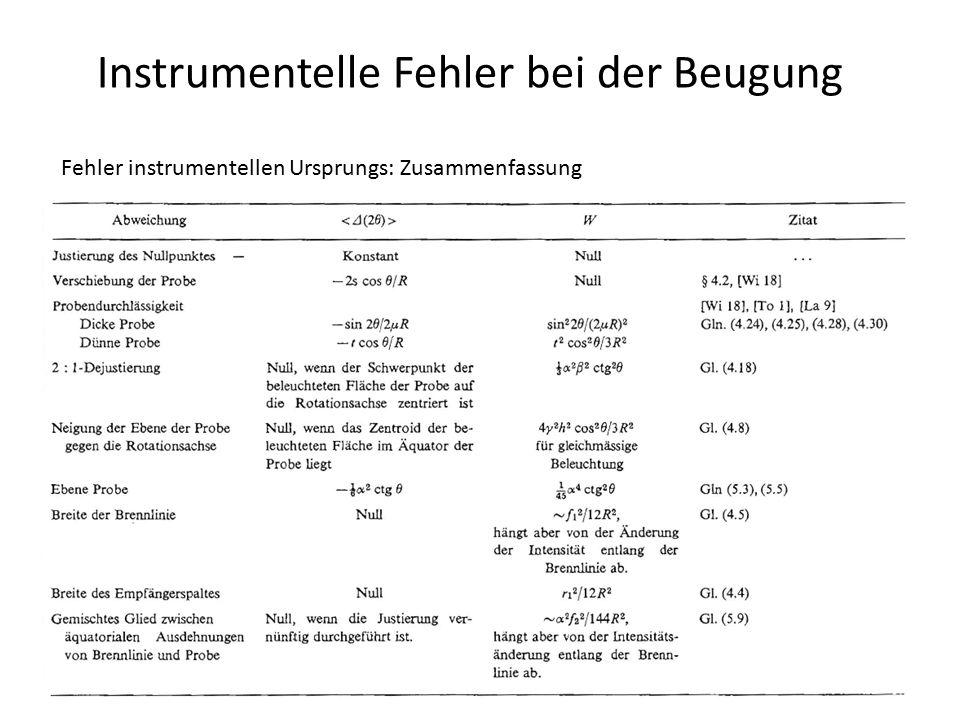 Instrumentelle Fehler bei der Beugung Fehler instrumentellen Ursprungs: Zusammenfassung