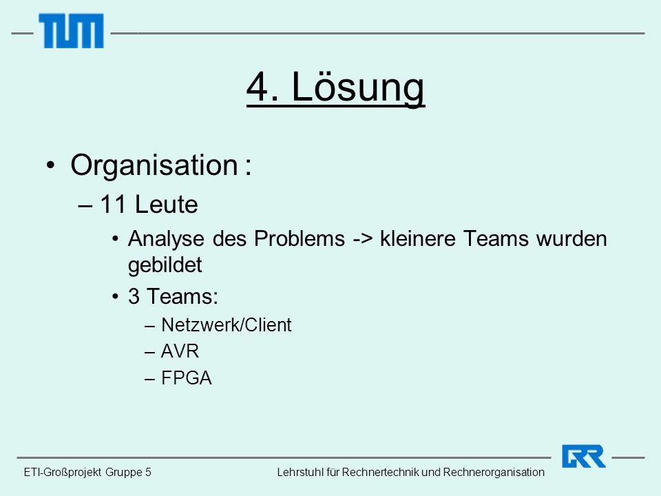 ETI-Großprojekt Gruppe 5 4. Lösung Organisation : –11 Leute Analyse des Problems -> kleinere Teams wurden gebildet 3 Teams: –Netzwerk/Client –AVR –FPG