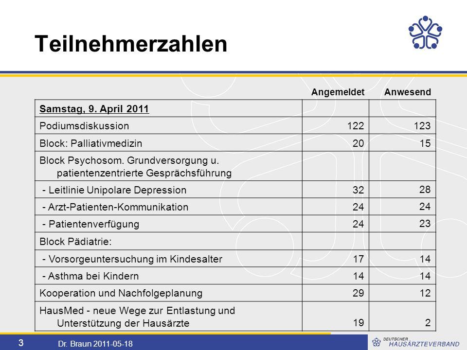 3 Dr. Braun 2011-05-18 Teilnehmerzahlen AngemeldetAnwesend Samstag, 9.