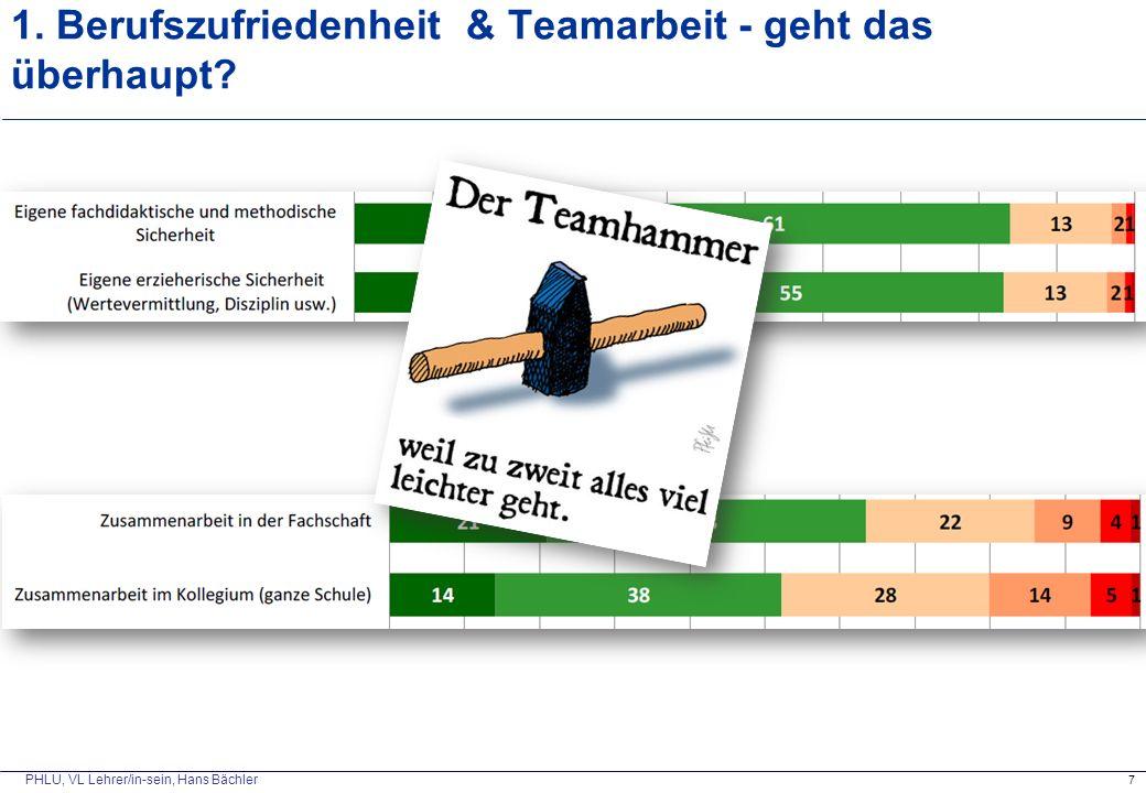 PHLU, VL Lehrer/in-sein, Hans Bächler 1. Berufszufriedenheit & Teamarbeit - geht das überhaupt? 7