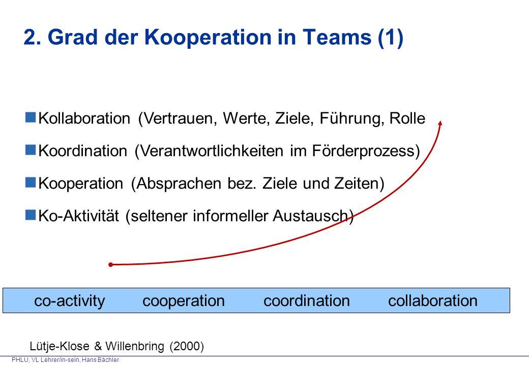 PHLU, VL Lehrer/in-sein, Hans Bächler co-activity cooperation coordination collaboration 2. Grad der Kooperation in Teams (1) Kollaboration (Vertrauen