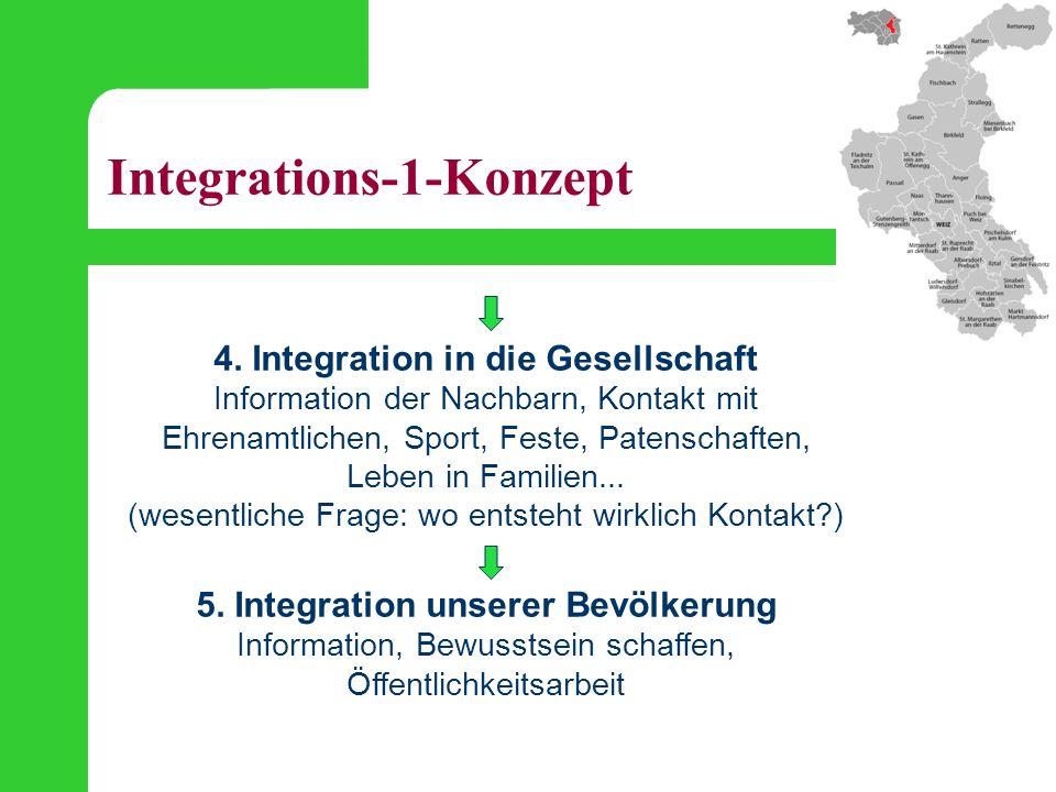 Integrations-1-Konzept 4. Integration in die Gesellschaft Information der Nachbarn, Kontakt mit Ehrenamtlichen, Sport, Feste, Patenschaften, Leben in