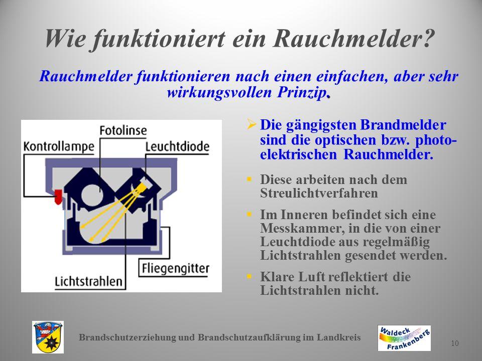 Brandschutzerziehung und Brandschutzaufklärung im Landkreis 10 Wie funktioniert ein Rauchmelder?.