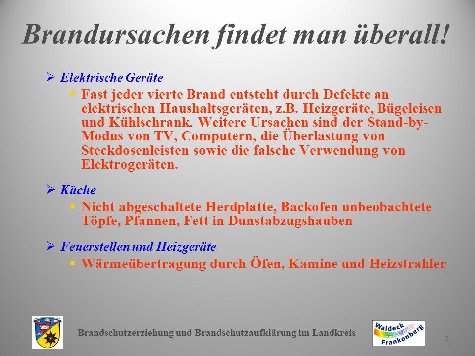 Brandschutzerziehung und Brandschutzaufklärung im Landkreis 13 Rauchmelderpflicht.
