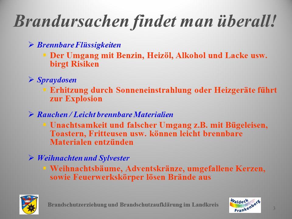 Brandschutzerziehung und Brandschutzaufklärung im Landkreis 4 Gefährliche Fehleinschätzungen.