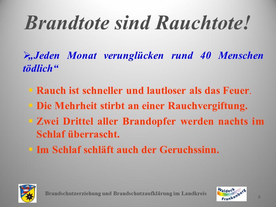 """Brandschutzerziehung und Brandschutzaufklärung im Landkreis 6 Brandtote sind Rauchtote!   """"Jeden Monat verunglücken rund 40 Menschen tödlich""""   Ra"""