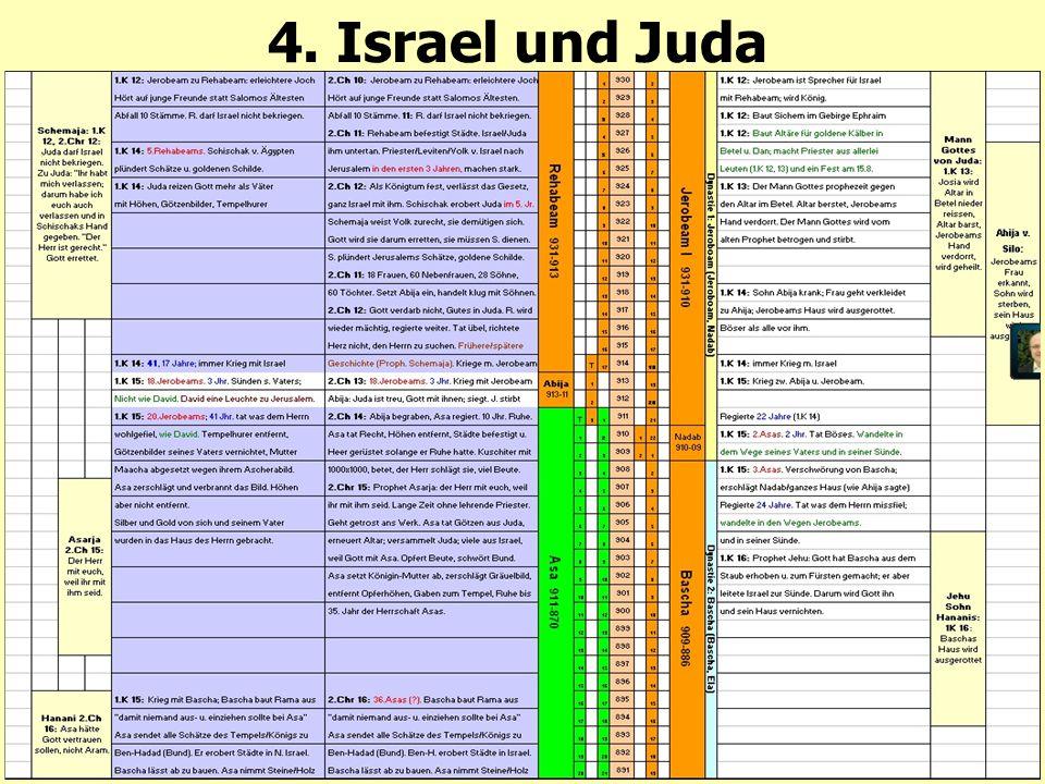 4. Israel und Juda