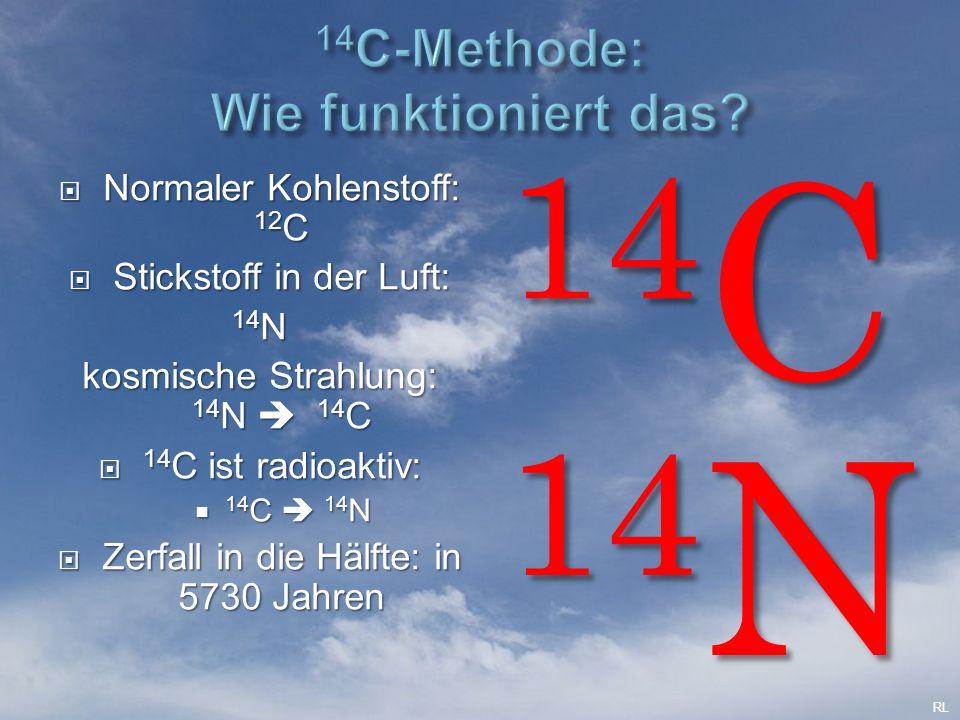  Normaler Kohlenstoff: 12 C  Stickstoff in der Luft: 14 N kosmische Strahlung: 14 N  14 C  14 C ist radioaktiv:  14 C  14 N  Zerfall in die Hälfte: in 5730 Jahren 14 C RL 14 N
