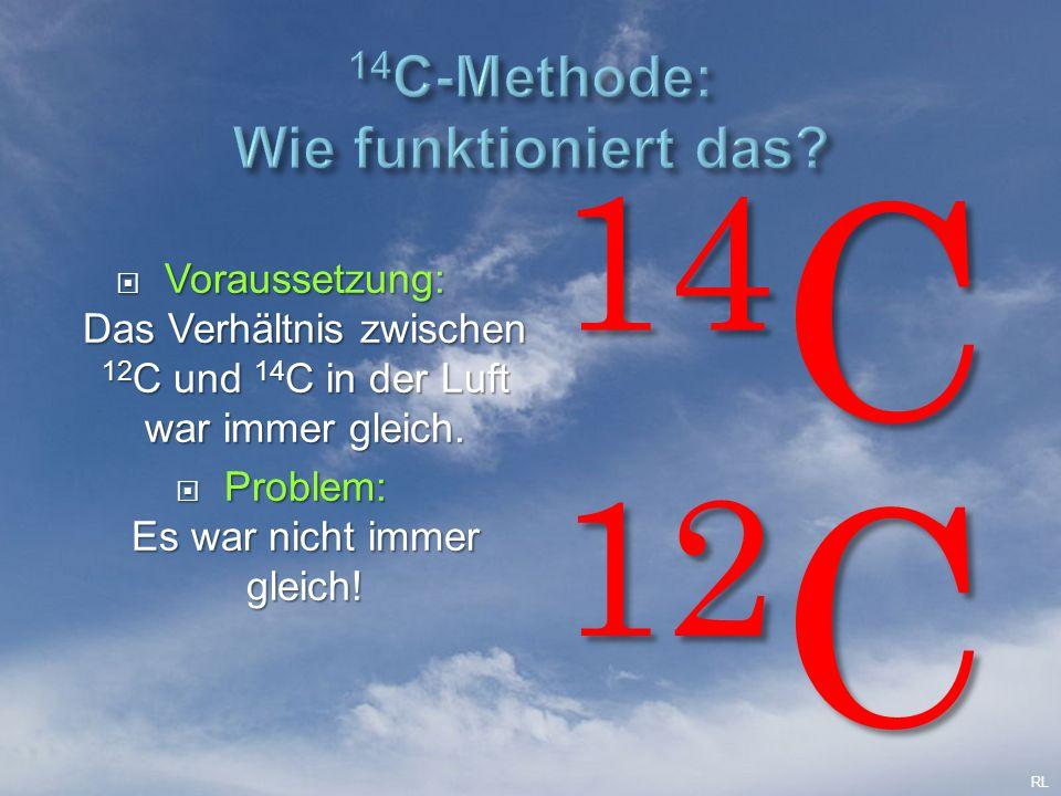  Voraussetzung: Das Verhältnis zwischen 12 C und 14 C in der Luft war immer gleich.