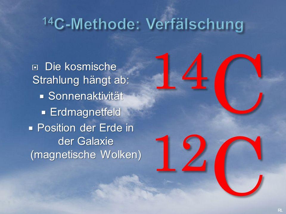  Die kosmische Strahlung hängt ab:  Sonnenaktivität  Erdmagnetfeld  Position der Erde in der Galaxie (magnetische Wolken) 14 C 12 C RL