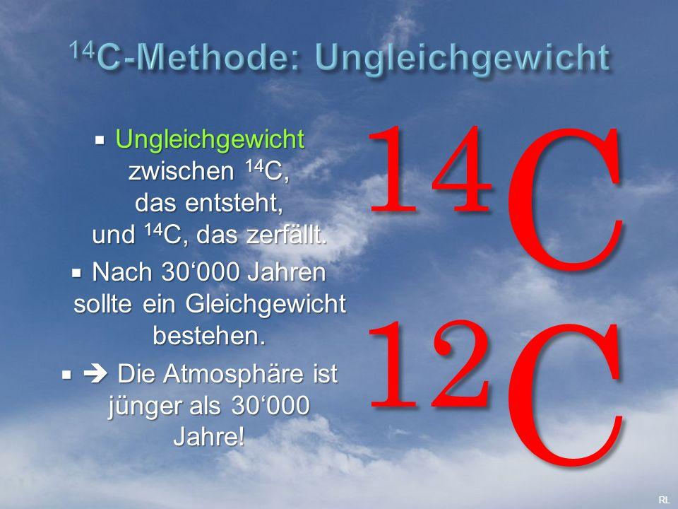  Ungleichgewicht zwischen 14 C, das entsteht, und 14 C, das zerfällt.